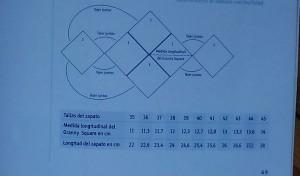 esquema unión patucos